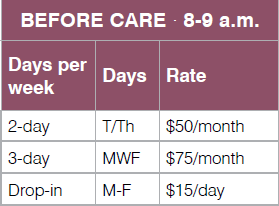 Before Care Rates